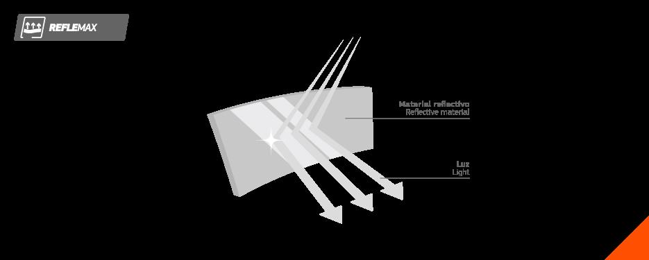 Reflemax